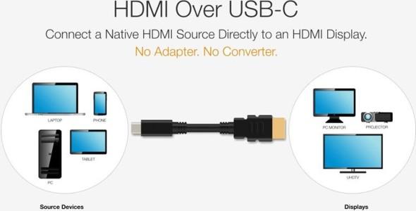 תקן חדש לחיבור וידאו: מ-USB-C ישירות ל-HDMI
